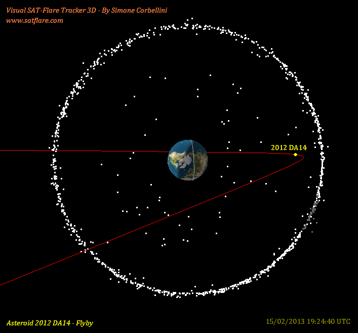 asteroid tracking map - photo #3